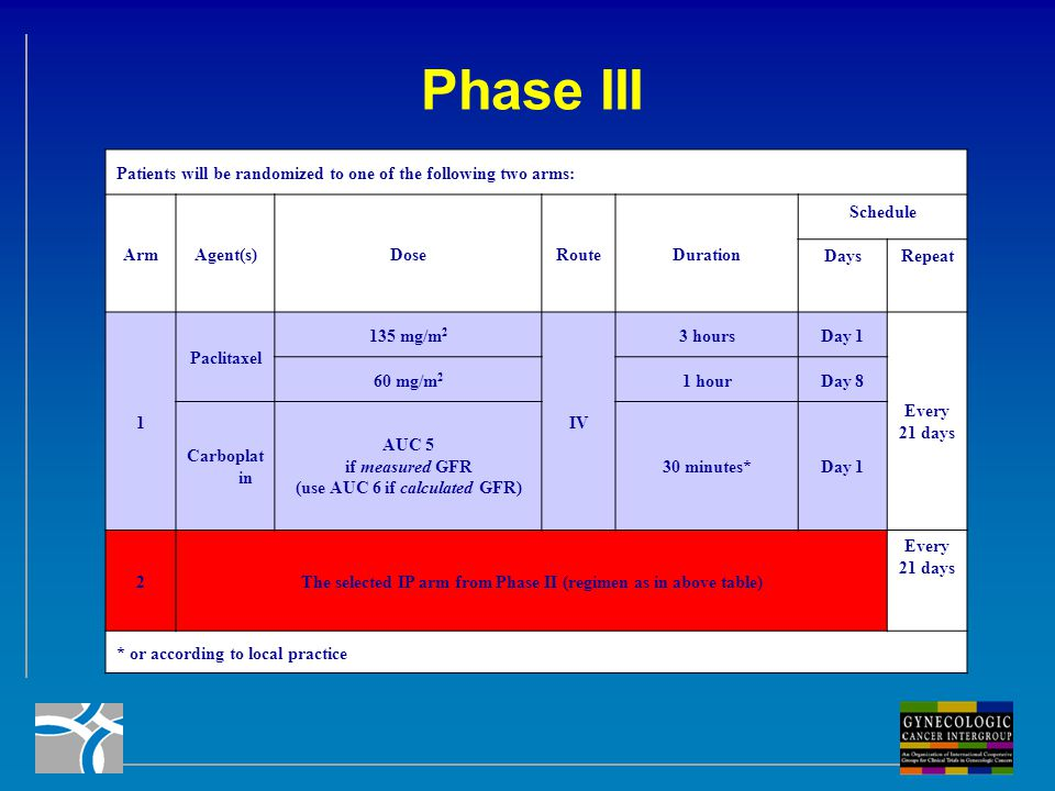 Phase III Patients will be randomized to one of the following two arms: Arm. Agent(s) Dose. Route.