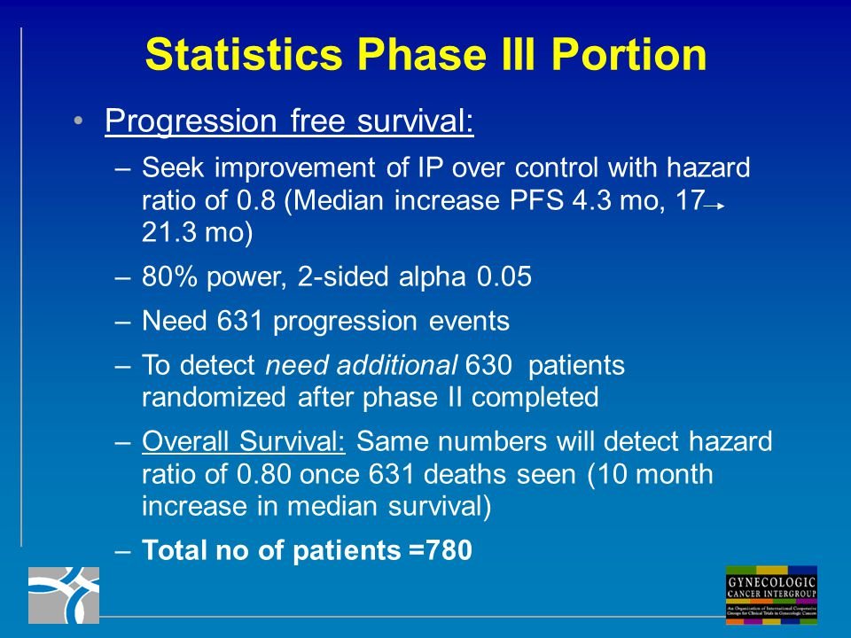 Statistics Phase III Portion