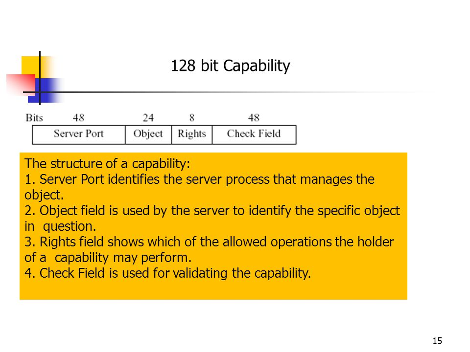 128 bit Capability The structure of a capability:
