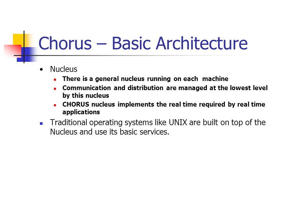 Chorus – Basic Architecture