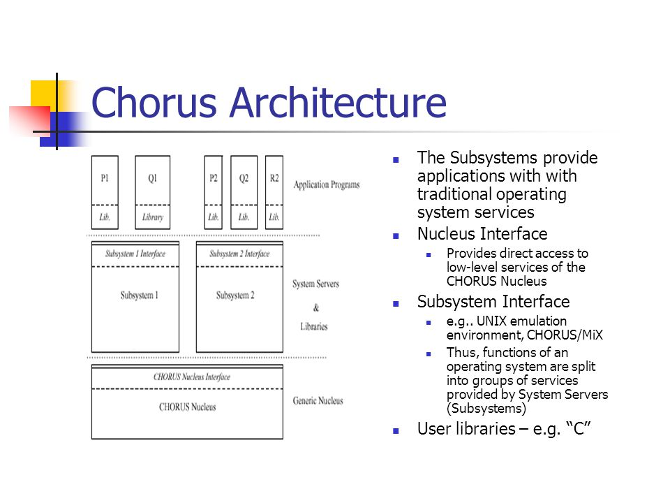 Chorus Architecture The Subsystems provide applications with with traditional operating system services.