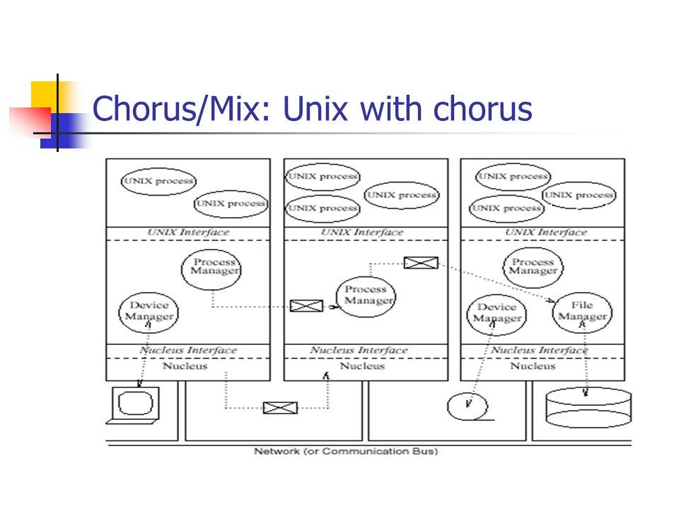 Chorus/Mix: Unix with chorus