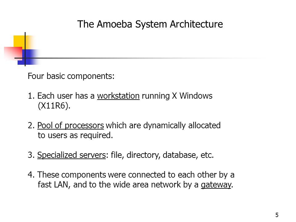 The Amoeba System Architecture