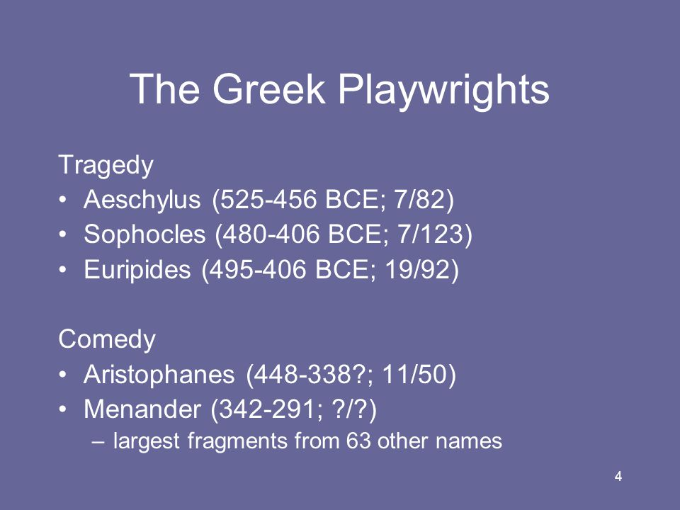 The Greek Playwrights Tragedy Aeschylus (525-456 BCE; 7/82)