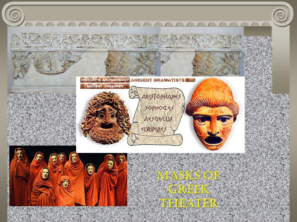 Masks of Greek Theater