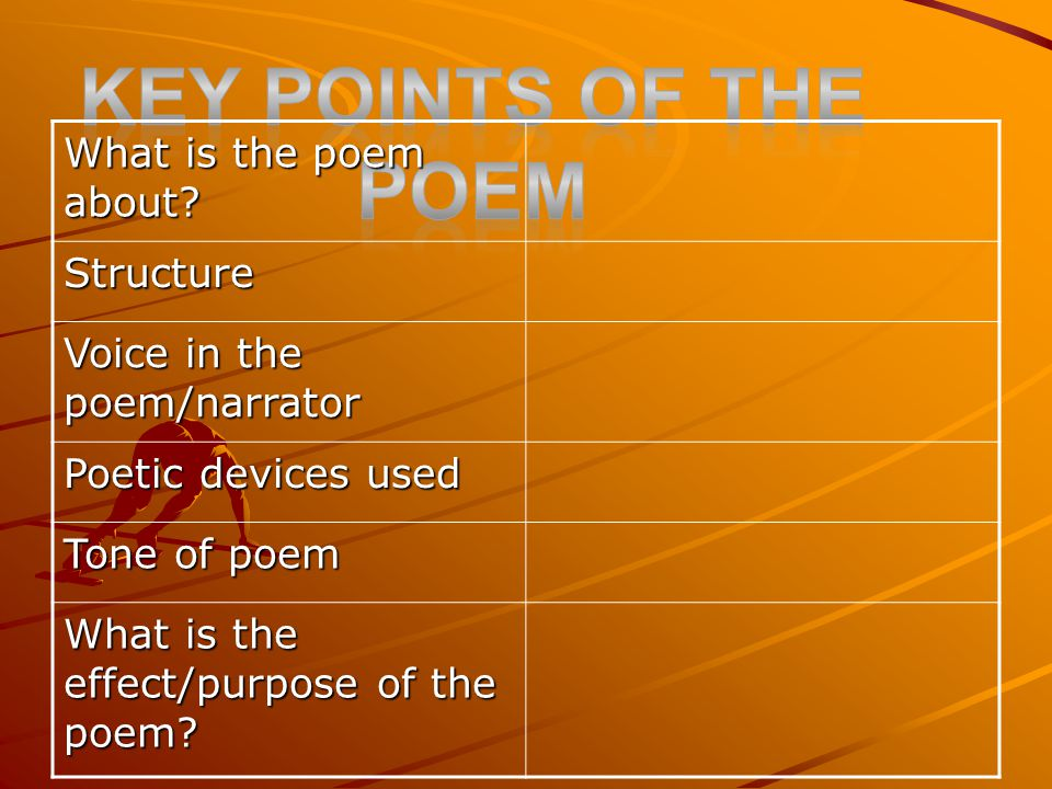 Key points of the poem What is the poem about Structure