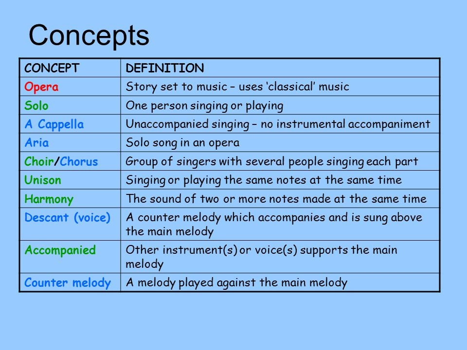 Concepts CONCEPT DEFINITION Opera
