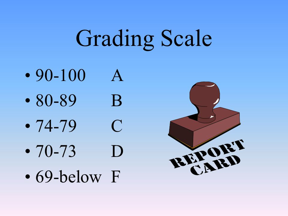 Grading Scale 90-100 A 80-89 B 74-79 C 70-73 D 69-below F