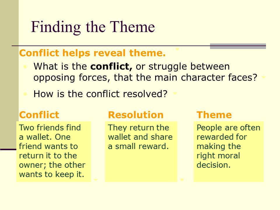 Finding the Theme Conflict helps reveal theme.