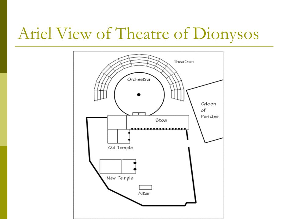 Ariel View of Theatre of Dionysos