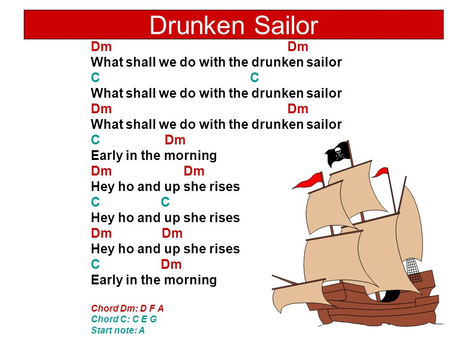 Drunken Sailor Dm Dm What shall we do with the drunken sailor C C C Dm