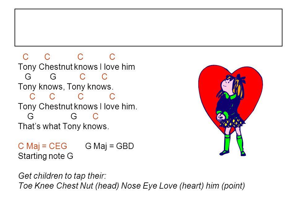 Tony Chestnut C C C C Tony Chestnut knows I love him G G C C