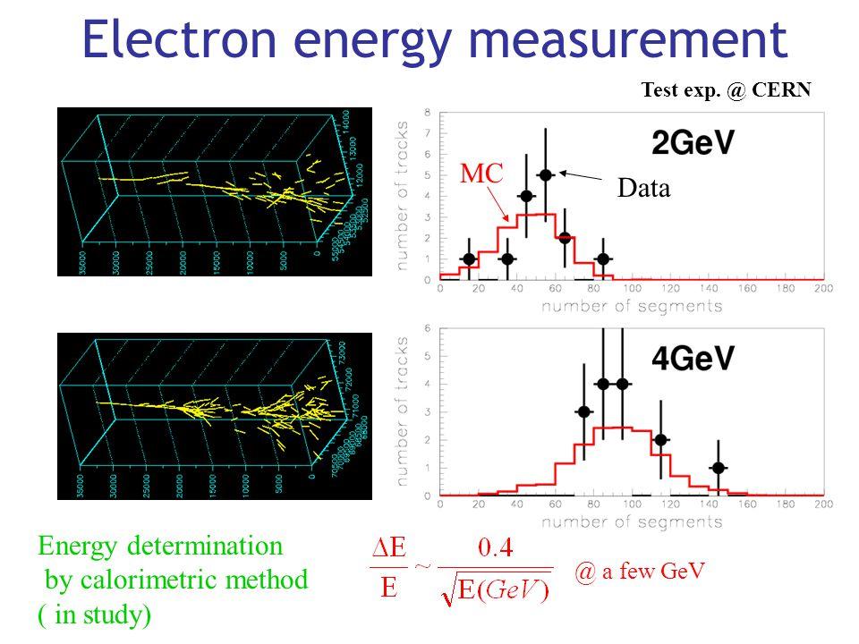 Electron energy measurement