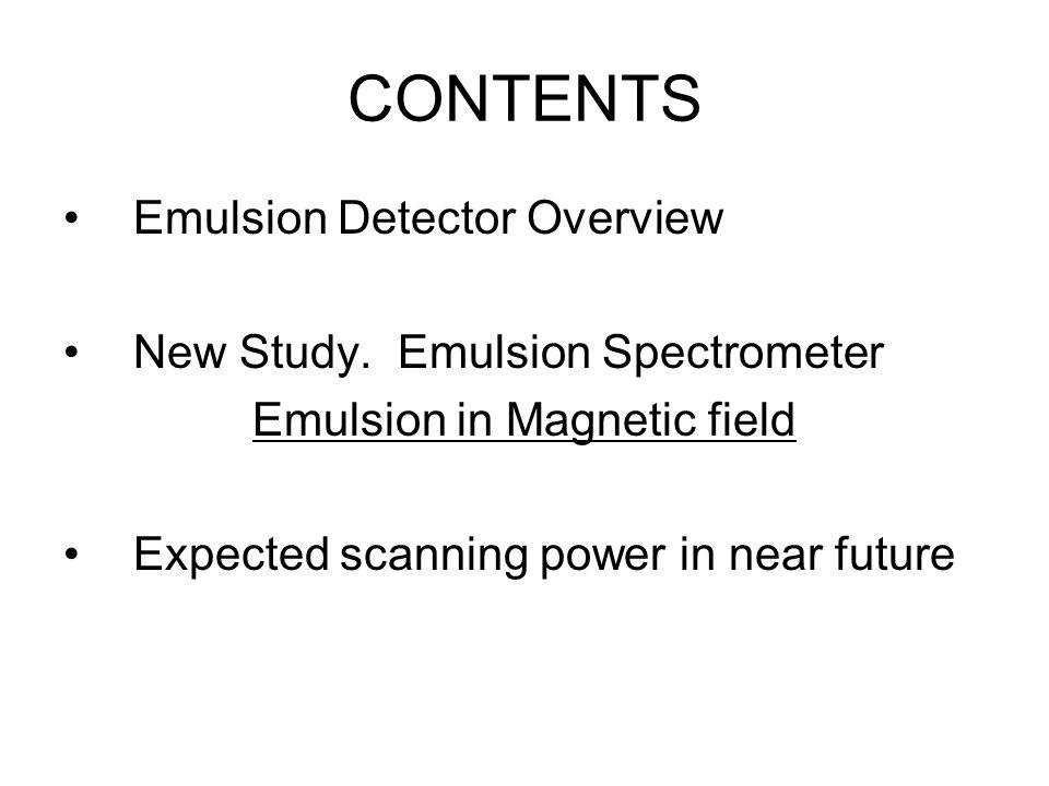 Emulsion in Magnetic field