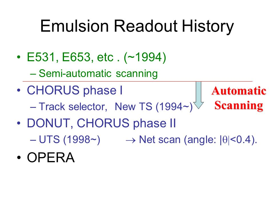 Emulsion Readout History