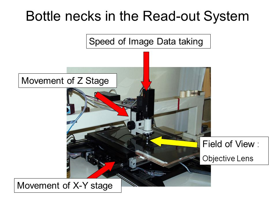 Bottle necks in the Read-out System