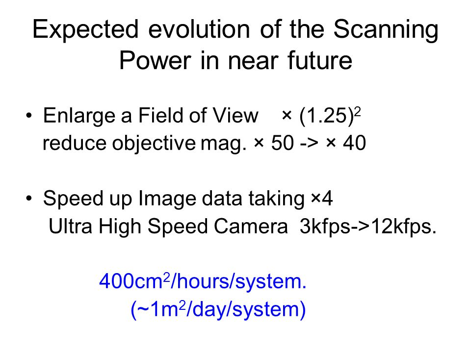 Expected evolution of the Scanning Power in near future