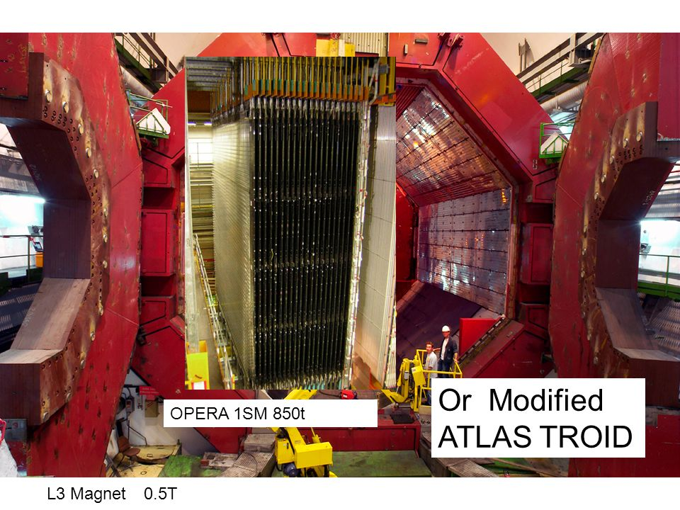 Or Modified ATLAS TROID