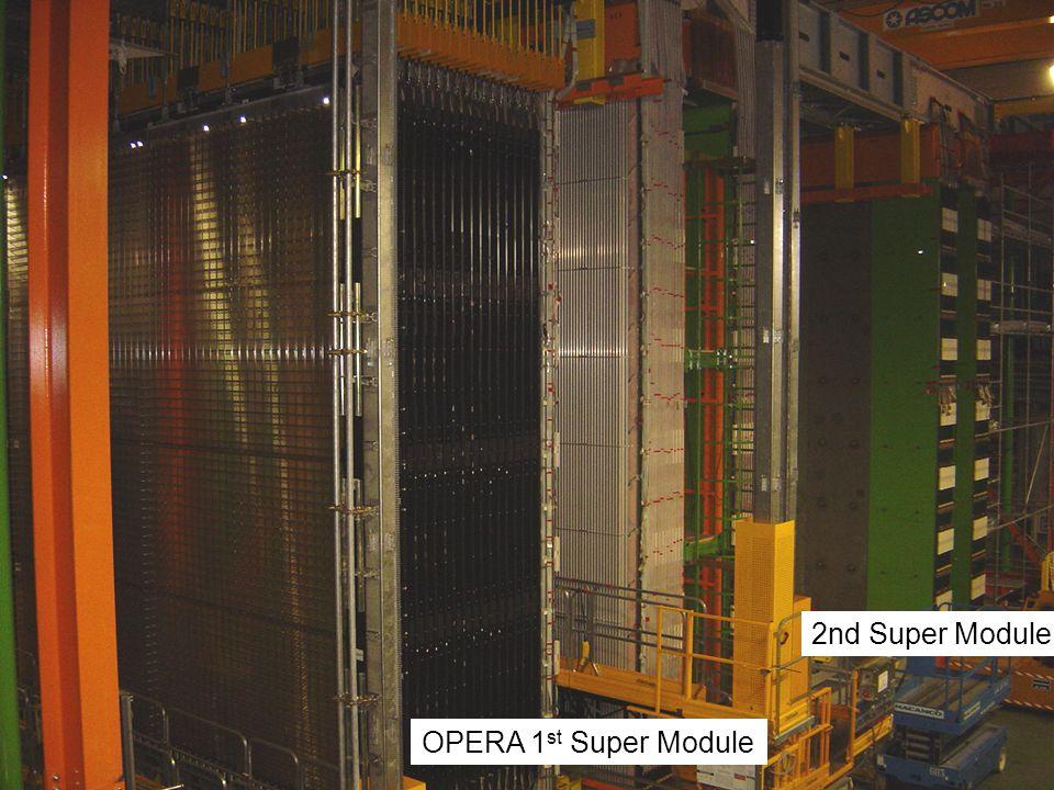 現在のGSの状況 スケール 2nd Super Module OPERA 1st Super Module