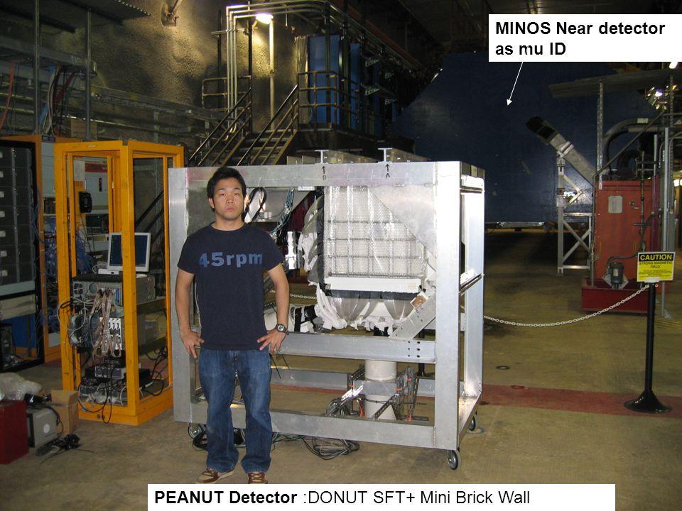 MINOS Near detector as mu ID