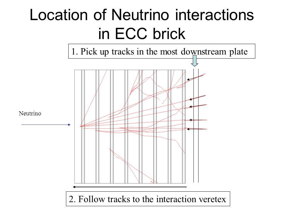 Location of Neutrino interactions in ECC brick