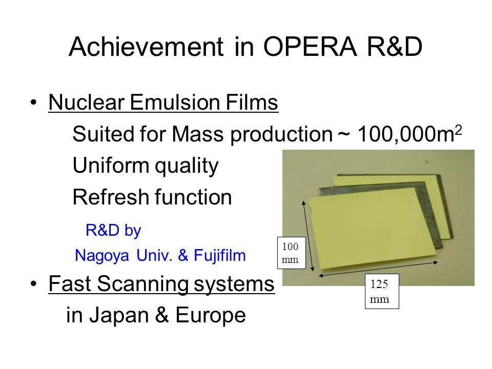 Achievement in OPERA R&D