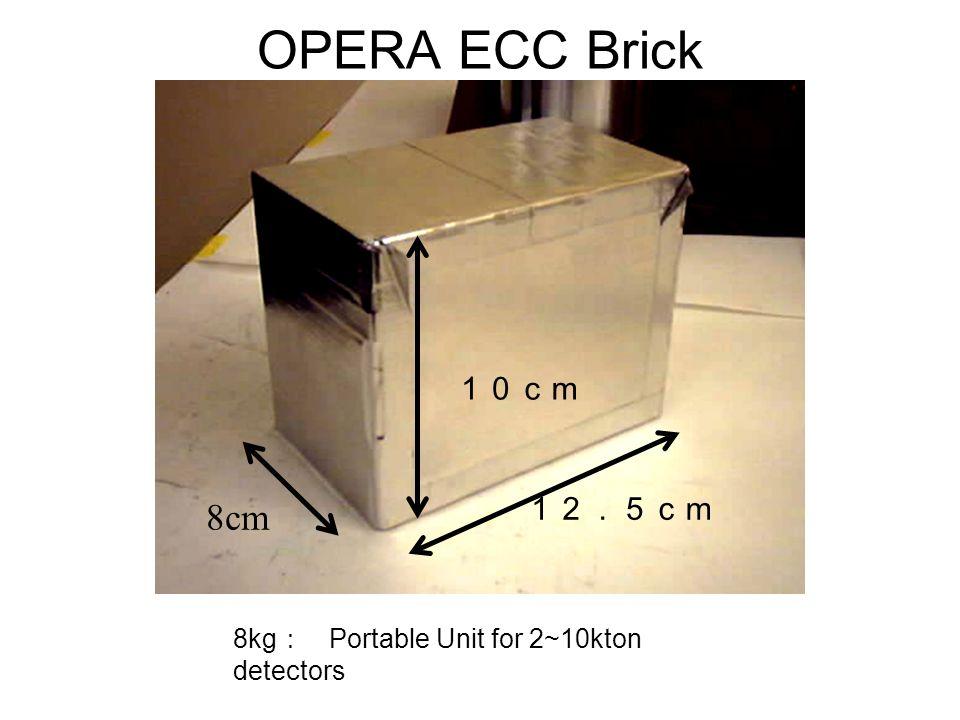 OPERA ECC Brick 8cm 10cm 12.5cm