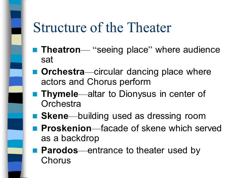 Structure of the Theater