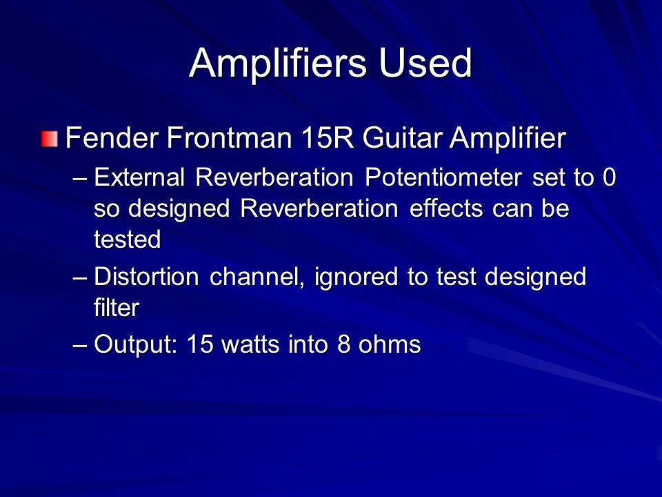 Amplifiers Used Fender Frontman 15R Guitar Amplifier