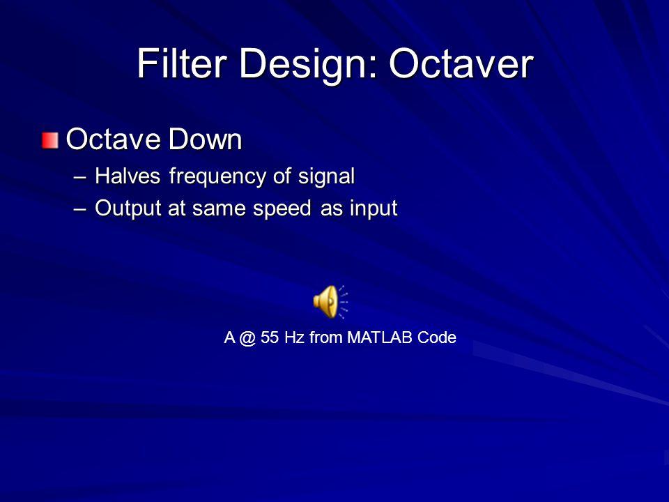 Filter Design: Octaver