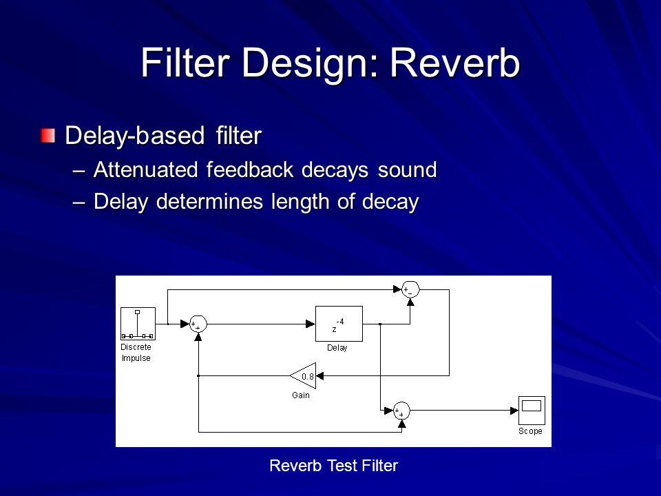 Filter Design: Reverb Delay-based filter