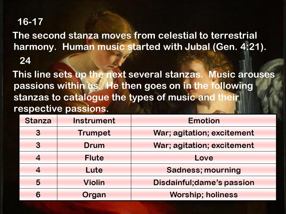 16-17 The second stanza moves from celestial to terrestrial harmony. Human music started with Jubal (Gen. 4:21).
