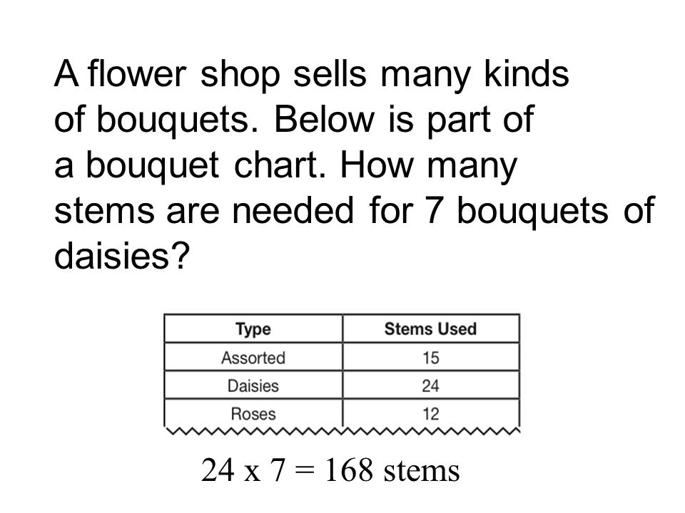 A flower shop sells many kinds of bouquets. Below is part of