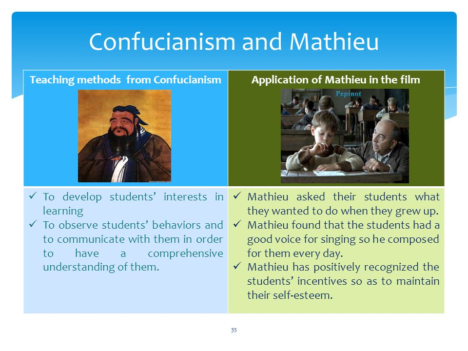 Confucianism and Mathieu