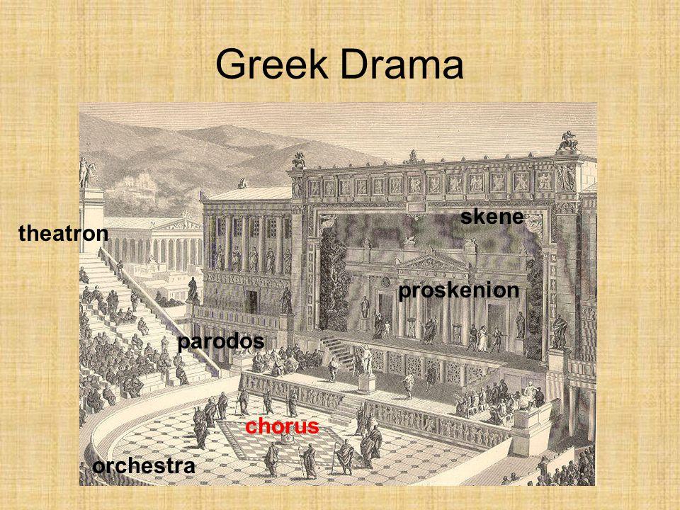 Greek Drama skene theatron proskenion parodos chorus orchestra