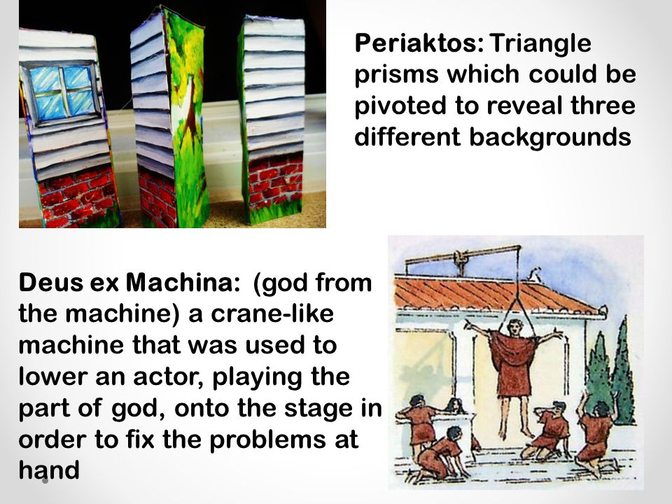 Periaktos: Triangle prisms which could be pivoted to reveal three different backgrounds