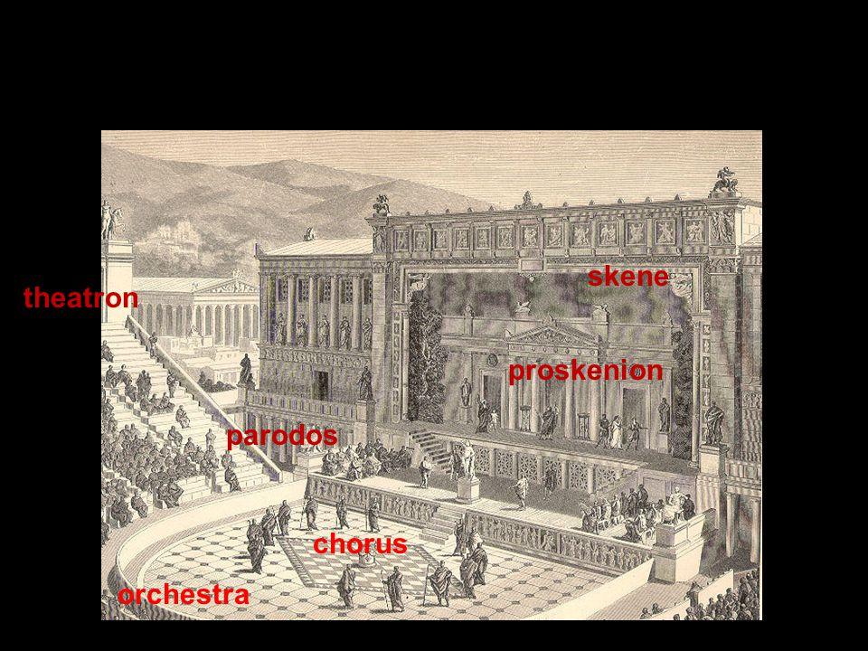 skene theatron proskenion parodos chorus orchestra