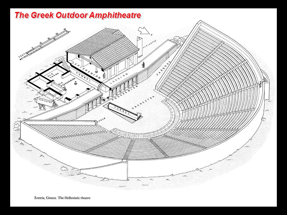 The Greek Outdoor Amphitheatre