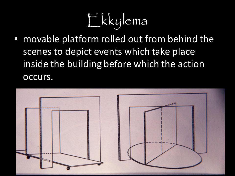 Ekkylema movable platform rolled out from behind the scenes to depict events which take place inside the building before which the action occurs.