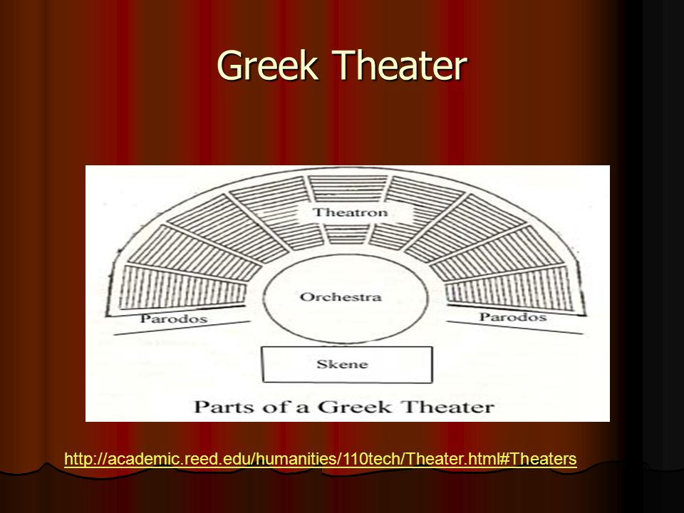 Greek Theater http://academic.reed.edu/humanities/110tech/Theater.html#Theaters