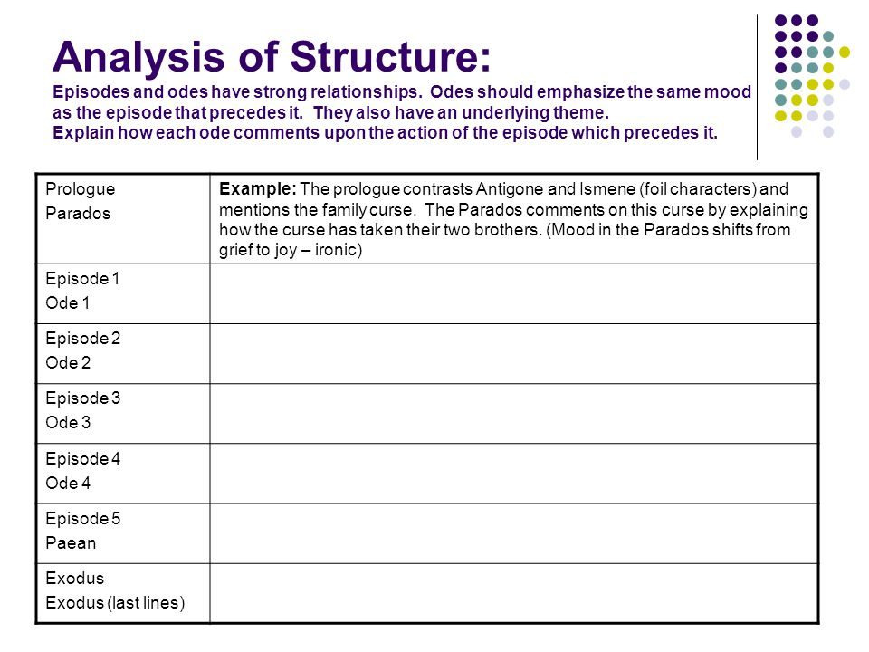 Analysis of Structure: Episodes and odes have strong relationships