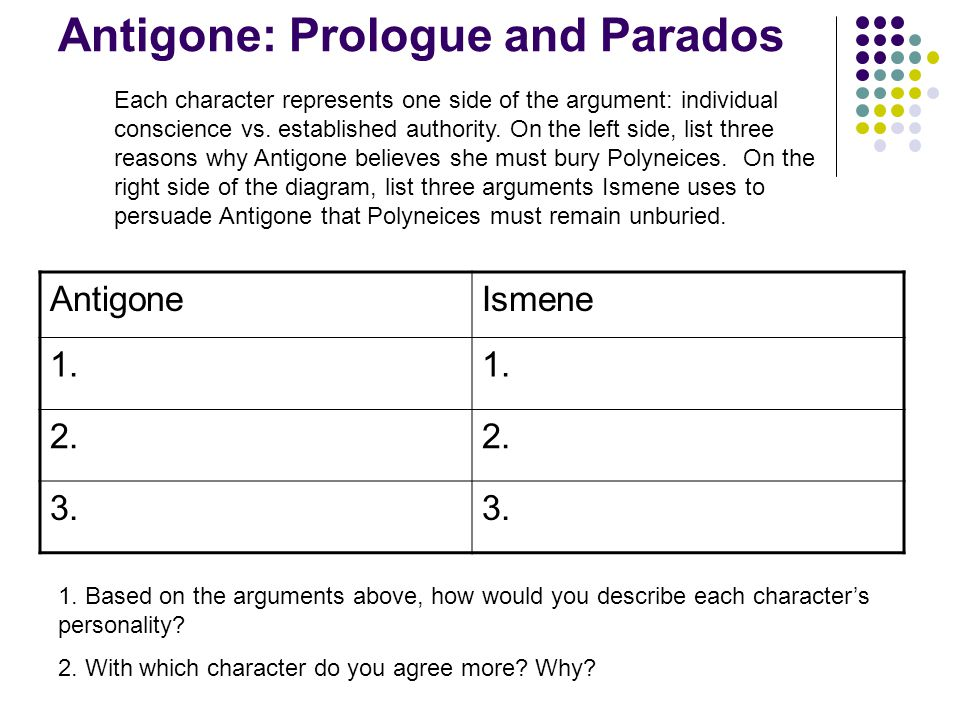 antigone prologue and parados Antigone study guide questions scene 3 and ode 3: 1 what is haimon's initial response when his father asks how he feels about the king's decision to execute antigone.