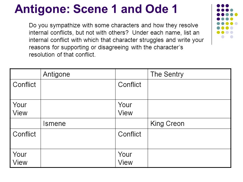 Antigone: Scene 1 and Ode 1