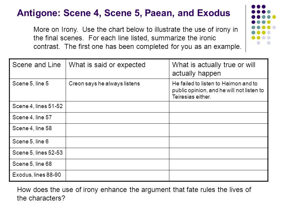Antigone: Scene 4, Scene 5, Paean, and Exodus
