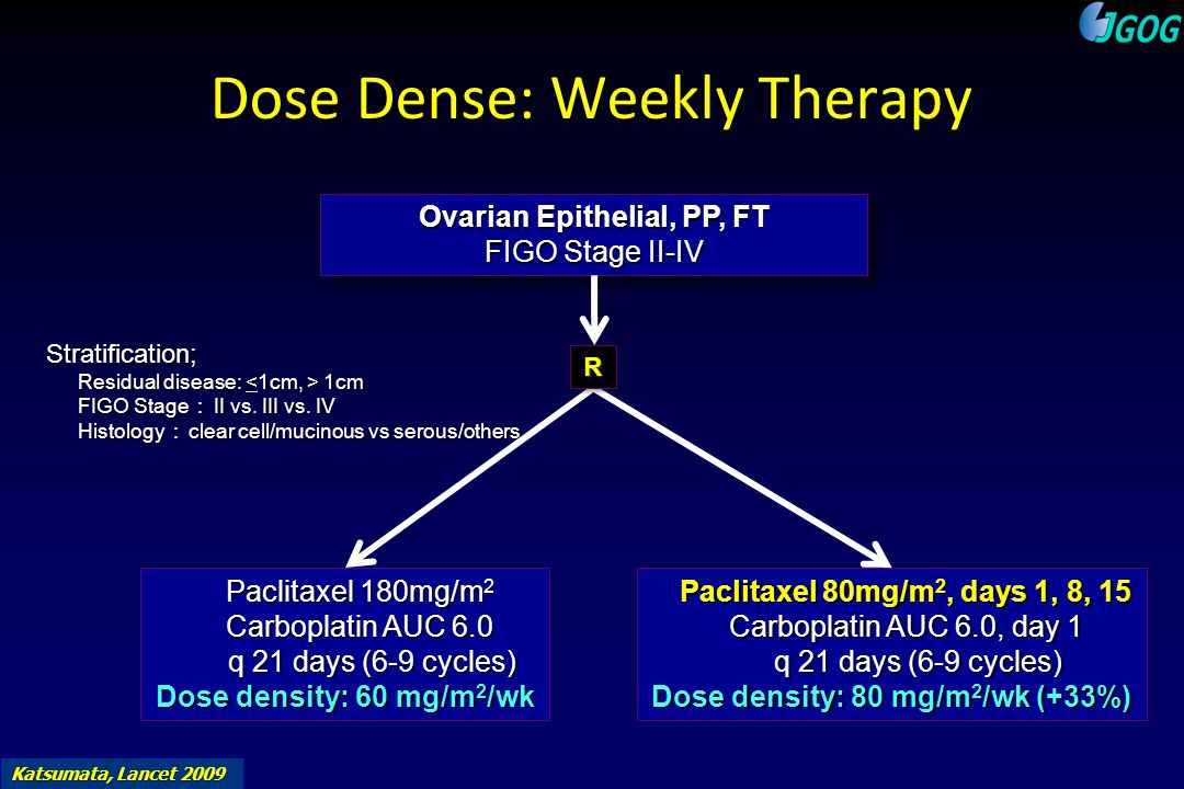 Dose Dense: Weekly Therapy