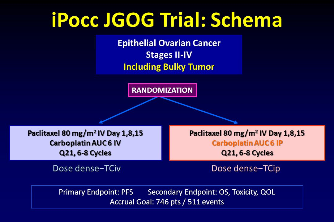 iPocc JGOG Trial: Schema Epithelial Ovarian Cancer