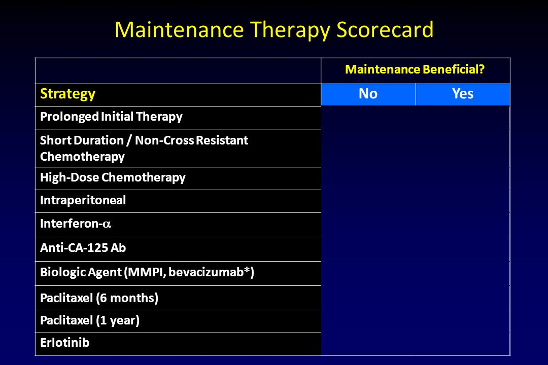 Maintenance Therapy Scorecard