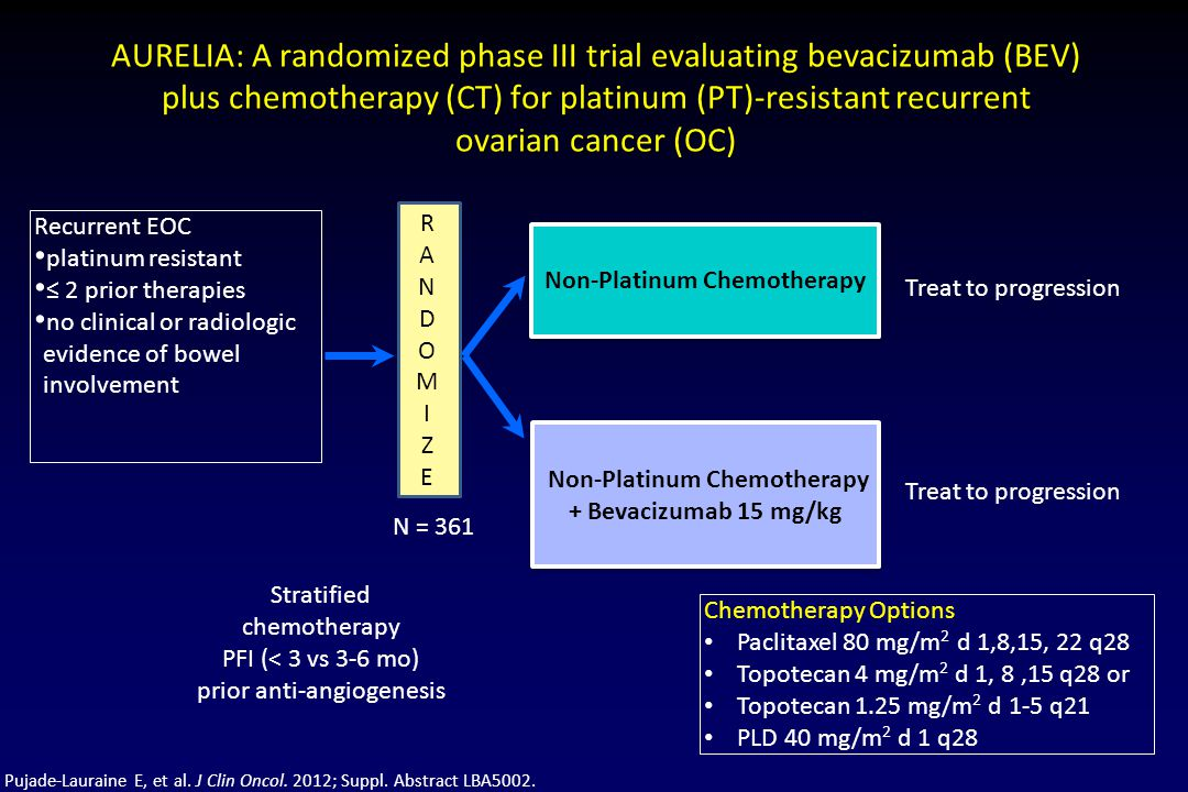 AURELIA: A randomized phase III trial evaluating bevacizumab (BEV) plus chemotherapy (CT) for platinum (PT)-resistant recurrent ovarian cancer (OC)