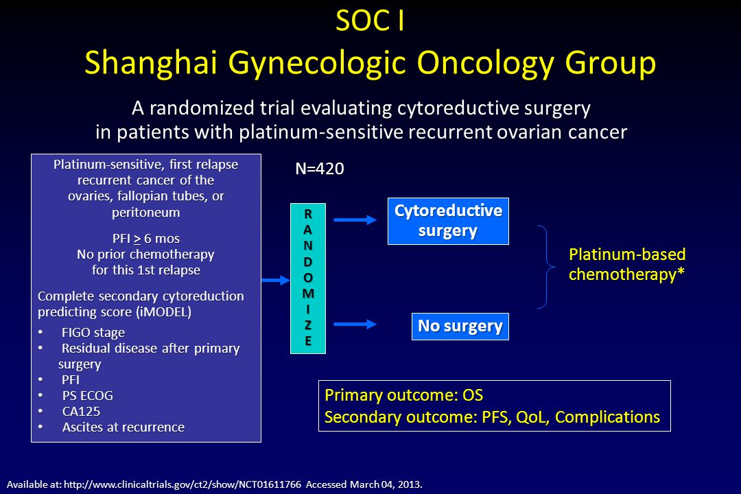 SOC I Shanghai Gynecologic Oncology Group