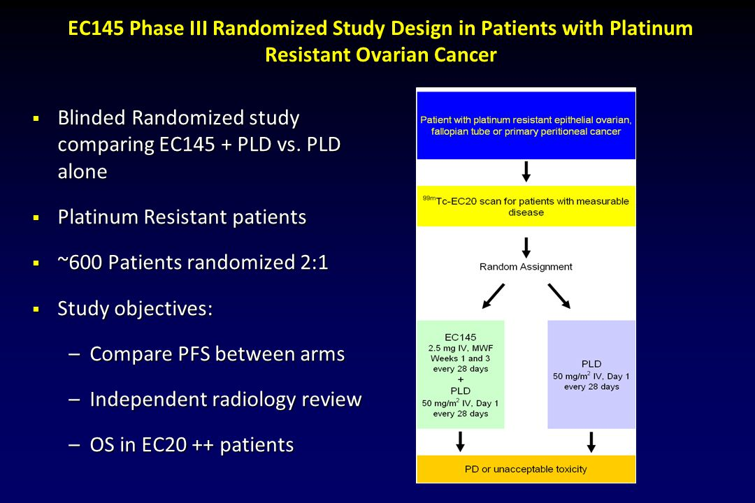 EC145 Phase III Randomized Study Design in Patients with Platinum Resistant Ovarian Cancer